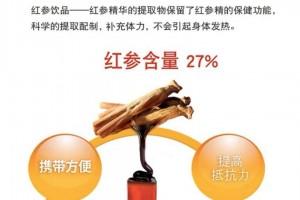 【包邮】原产地直发!韩剧人鱼小姐里极力推荐长白山「红参饮品」买一送一,99元2盒!